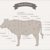 Las piezas de la vaca y sus diferentes usos en la cocina