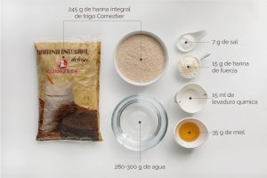 ingredientes para hacer pan de soda